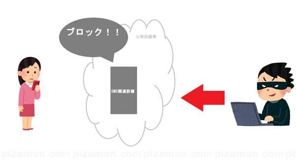 f:id:piza-man:20170317112915j:plain